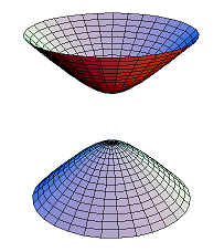 NXT sonar 3D: hyperboloide - electricBricks