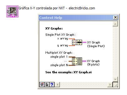 Ayuda contextual XY-Graph