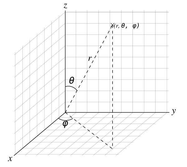 Spherical_with_grid