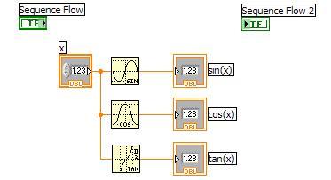 trigonometria_block_diagram