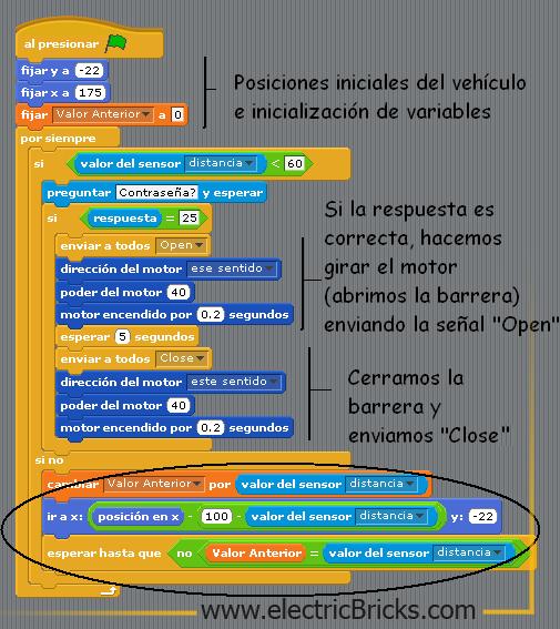 scratch-wedo: programa Scratch Explicado
