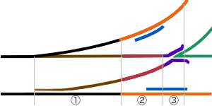 Cambio de agujas automatizado: Turnout components