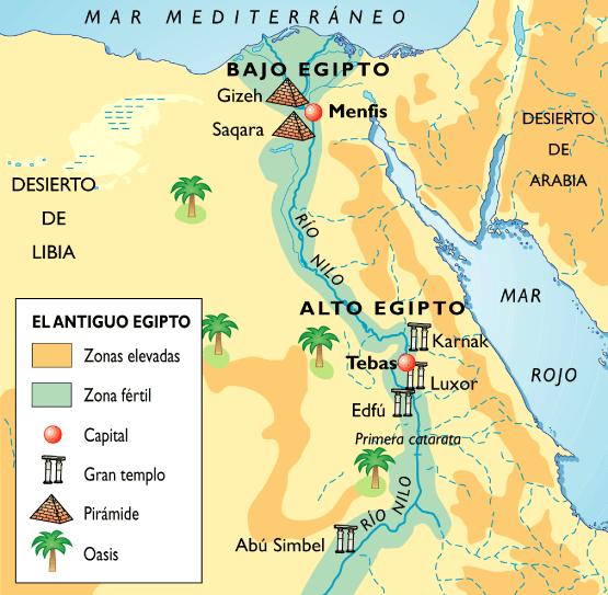 Alto-Bajo Egipto