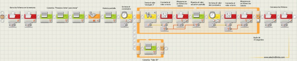 Programa para el cálculo de los tránsitos en NXT-G, por electricBricks