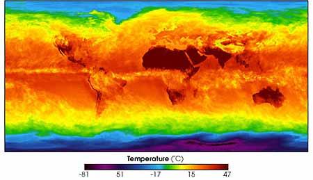 El reto ecologico: calentamiento global