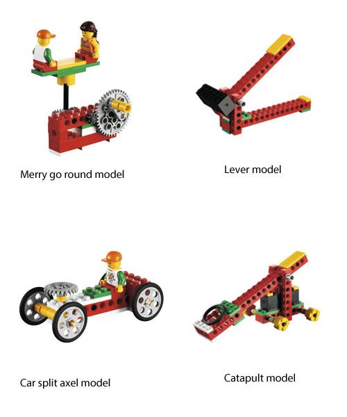 9689 models