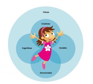 lego-education.preschool-children-learning